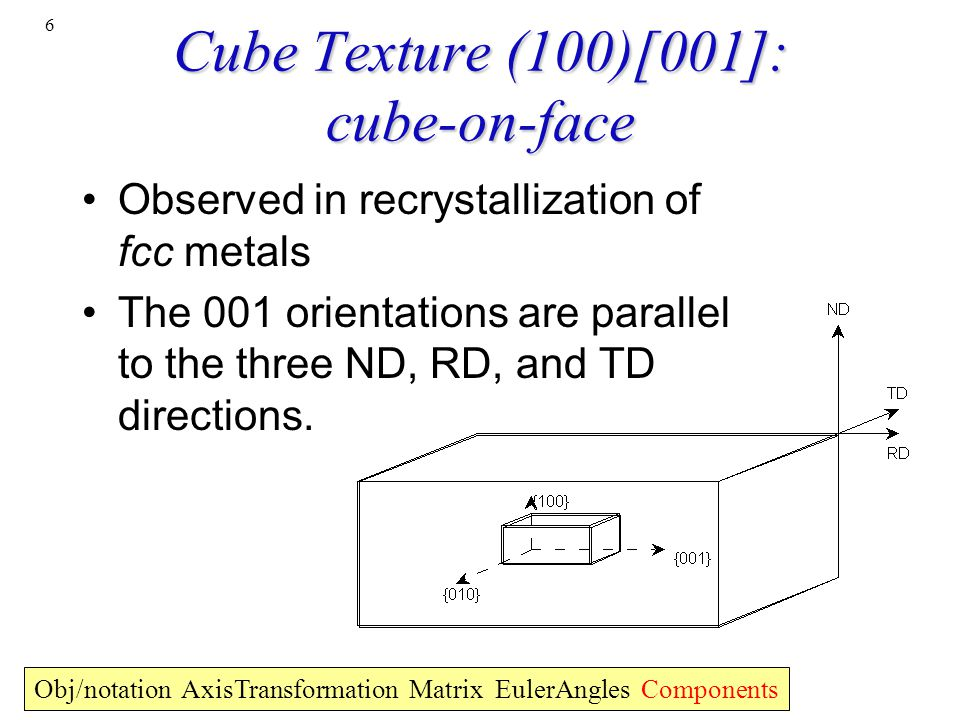 Cube Texture (100)[001]: cube-on-face